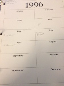 Overview Calendar - birthdays, anniversaries, important events - for all characters.